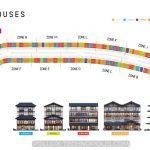 Dotonburi Shophouses Zoning