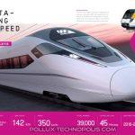 Jakarta-Bandung High Speed Train