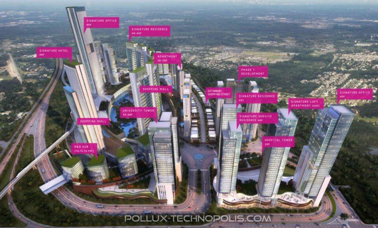 Master Plan Pollux Technopolis Karawang (PKTP)